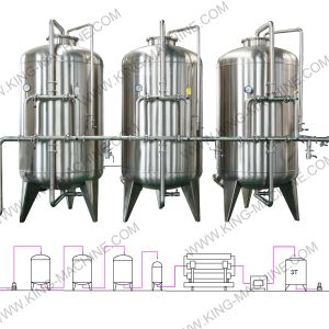 Turnkey Pure Water / Mineral Water / Drinking Water Bottling Plant pictures & photos