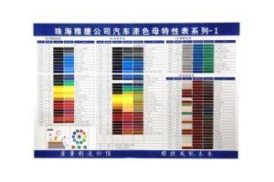 Auto Body Paint Colors pictures & photos