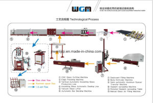 2m Vertical Automatic Insulating Glass Gas Filling Inside Production Line for Double Glazing Machine pictures & photos