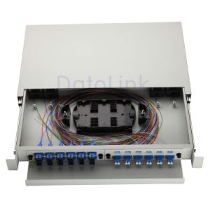 Fiber Optical Patch Panel Sliding Type pictures & photos