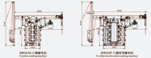 Sueding Machine for Textile Fabric pictures & photos