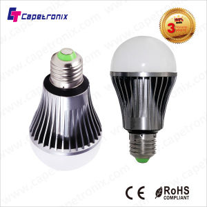 Dimmable 8W, E27 Base Retrofit LED Globe Bulb with UL