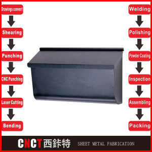 Top Quality Outdoor Electrical Box Factory pictures & photos