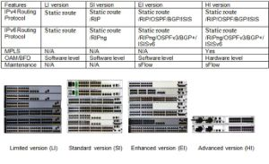 S5700 Series Gigabit Enterprise Switches