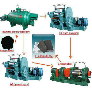 Tyre Recycling System / New High Quality Reclaim Rubber Machine pictures & photos