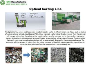 Optical/ Color/ Colour Sorter/ Separator/ Classifier