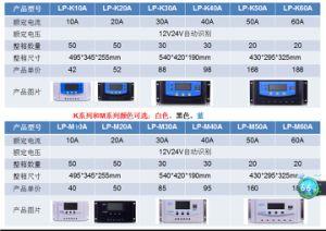 Car Refrigerator M60A pictures & photos