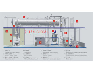 Belt Vacuum Continuous Drying Machine for Calcium Carbonate Partical pictures & photos