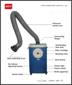 Portable Welding Dust Collector From Factory pictures & photos