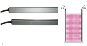 Elevator Door Parts Safety Light Curtain pictures & photos