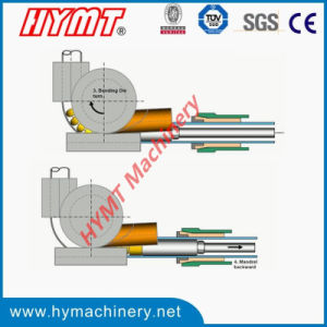 DW38NC 38mm mandrel pipe tube PLC bending folding machine pictures & photos