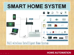 IP Camera Alarm System Remote Control Detector Smart Home Solution pictures & photos