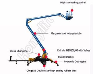 12m Diesel Engine Towable Telescopic Boom Lift Workform pictures & photos