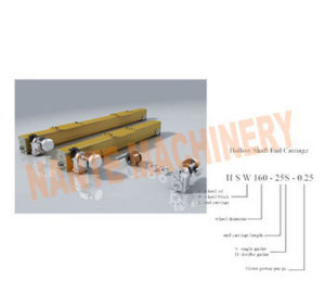 Hollow Shaft End Carriage Hsw160-25s-0.25 pictures & photos