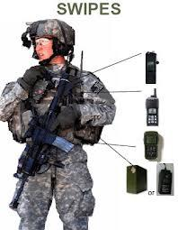 Soldier Battery (customized service)