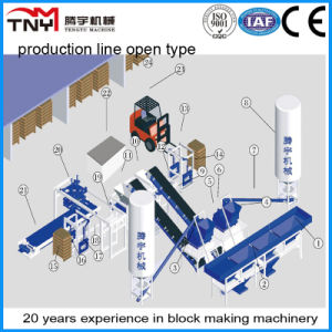 High Quality Fully Automatic Block Machine Production Line (open type) pictures & photos