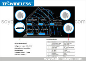 RF Multi-Room Wireless Speaker Solution to Background Music System pictures & photos