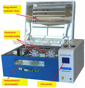 Desktop SMT Reflow Oven / Desktop Leadfree Reflow Oven T200c pictures & photos