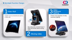 Multiple Application Moving Head LED Panel Movable LED Panel pictures & photos