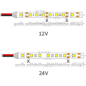 UL Approved SMD 5050 30LED Epistar LED Strip pictures & photos
