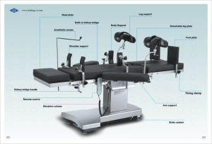 Orthopedic Electric Hydraulic Operation Table (HFEOT99C) pictures & photos