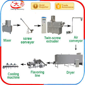 Floating Fish Food Machine Fish Feed Extruder Plant pictures & photos