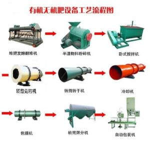 Organic Fertilizer Making Machine, Chicken Manure Fertilizer Machine pictures & photos
