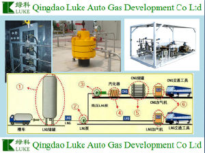 L-CNG Pump Skid for LNG to CNG Fueling Station