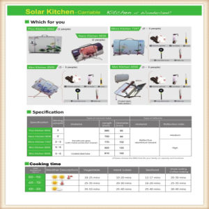 Solar Food Machine for Barbecue and Camping pictures & photos