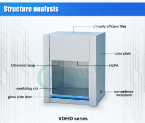 Desktop Horizontal Air Laminar Flow Cabinet HD-650 pictures & photos