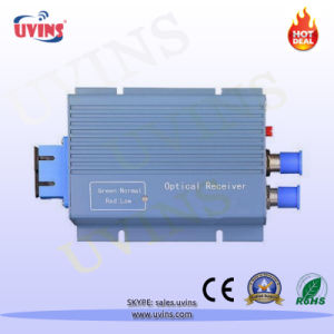 FTTH Mini Optical Receiver Node with Wdm pictures & photos