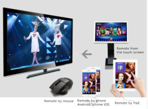 Home Karaoke Player of Consumer Electronics or Small Household Appliance pictures & photos