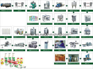 High Quality Complete Automatic Butter Production Line Making Machine Price pictures & photos