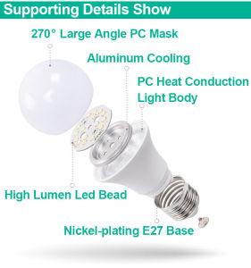 LED Bulb Lamps Light Bulb Smart 3W 5W 7W 9W 12W 15W High Brightness Lampada LED Bombillas pictures & photos