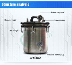 Portable Type Stainless Pressure Autoclave 18L pictures & photos