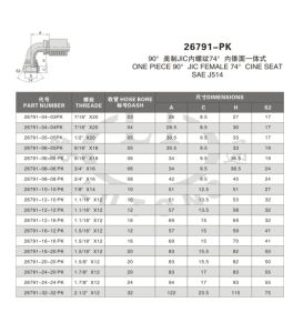 Chinese Manufacturer One-Piece Parker Pipe Fittings pictures & photos