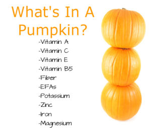 Pumpkin Seed Oil (CO2 extracted) for Health Food and Cosmetics pictures & photos