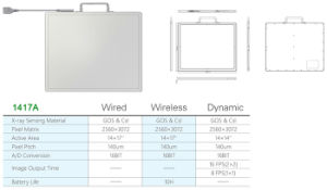 Ysdr-Gos Medical X-ray Machine Wire and Wireless X Ray Flat Panel Detector pictures & photos