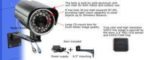 Sony CCD Outdoor Waterproof IR CCTV Camera