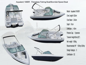 Aaqualand Fiberglass Fishing Boats 12feet-26feet pictures & photos