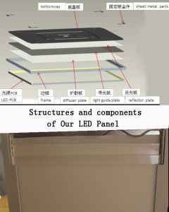 Lowest Price 600*600mm LED Panel Light pictures & photos