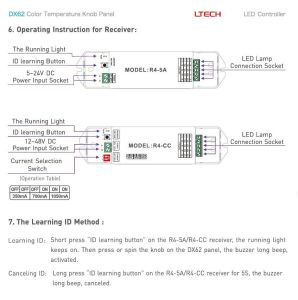 DMX/Rdm Master Controller, DMX Knob Panel CT Controller Dx62 pictures & photos