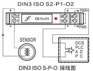 Speed Sensor Peak Value to Voltage Signal Converter pictures & photos