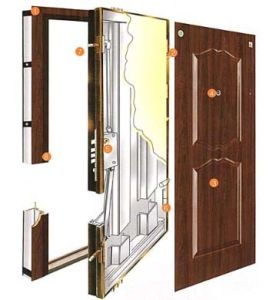 High Quality Stainless Steel Metal Security Entrance Door pictures & photos