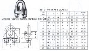 Us Type Malleable Wire Rope Clips, Zinc Plated pictures & photos