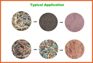 Waste/Scrap/Used Copper Wire Cable Shredder Recycling Equipment Manufacturer pictures & photos