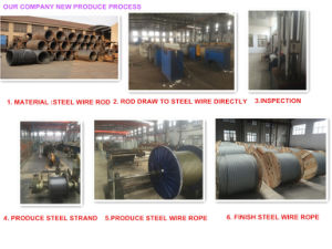 Glavanized Wire Rope 6X36 with Steel Core pictures & photos