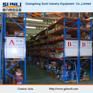 Industrial Storage Rack Shelving pictures & photos