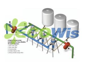 Tefen Mixrite Irrigation Fertilizer Injector China Manufacturer pictures & photos