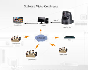 2.2MP USB2.0 Video Conference PTZ Camera for Video Conferencing (OU110-1) pictures & photos